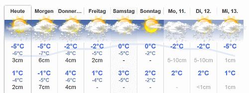http://www.hotelelisabeth.at/media/Kurzfristige%20Bilder/2015/Winterbilder%202015/wetter4.1.jpg